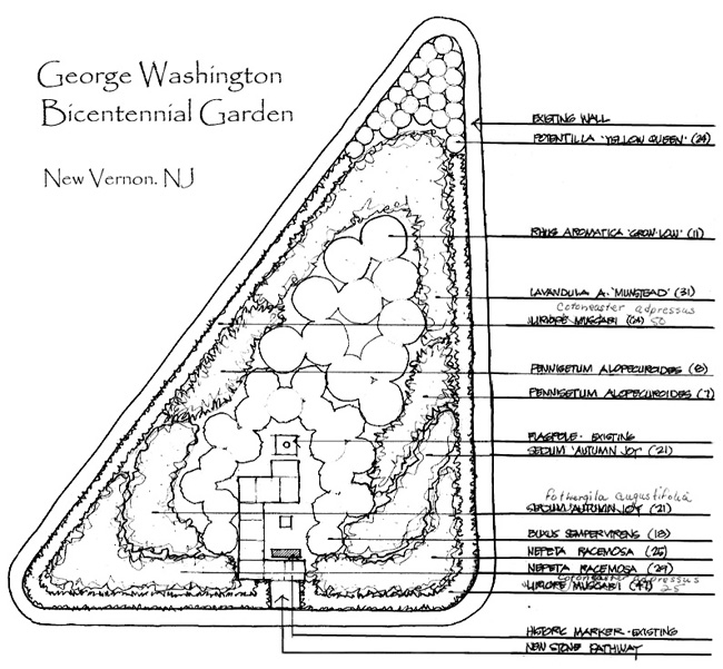 George Washington Bicentennial Triangle Park